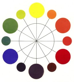 THE COLOUR CIRCLE And An Alternative Design